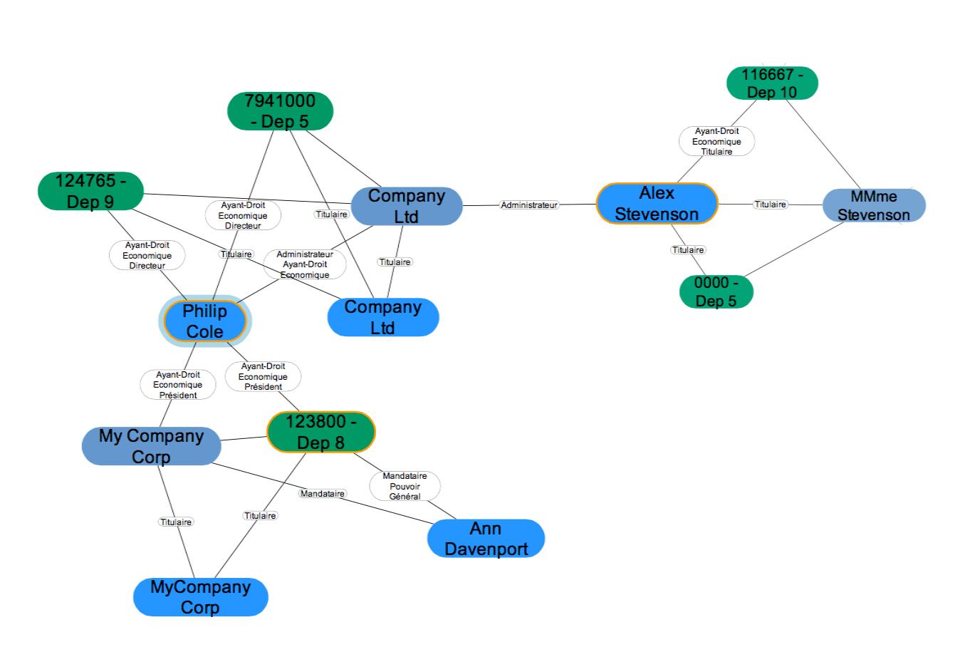 screenshot_modelisation_relationnelle_2